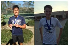 News Brief: Tennis Winners on March 1 & March 4
