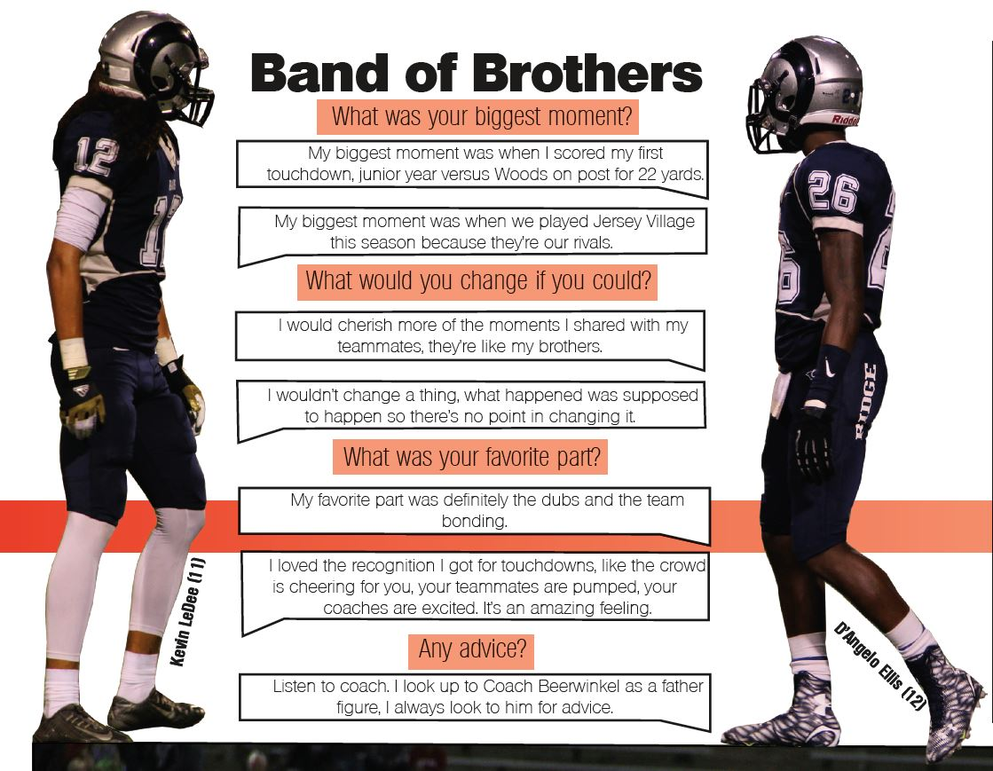 Kennedy Jennings created this quote-based secondary treatment to showcase two football players for the 2016 yearbook. Jennings won honorable mention.